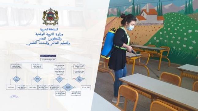 كيف سيتم تدبير حالات كوفيد-19 المحتملة بالوسط المدرسي ؟ وزارة التربية الوطنية توضح